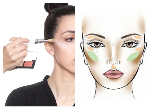 4步驟 打造立體小V臉