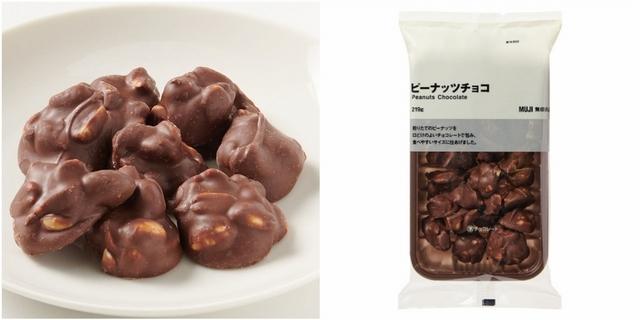 第6名:花生巧克力 110元